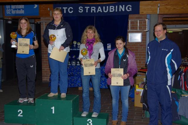 Die Siegerinnen der Damen S/A-Klasse 2012