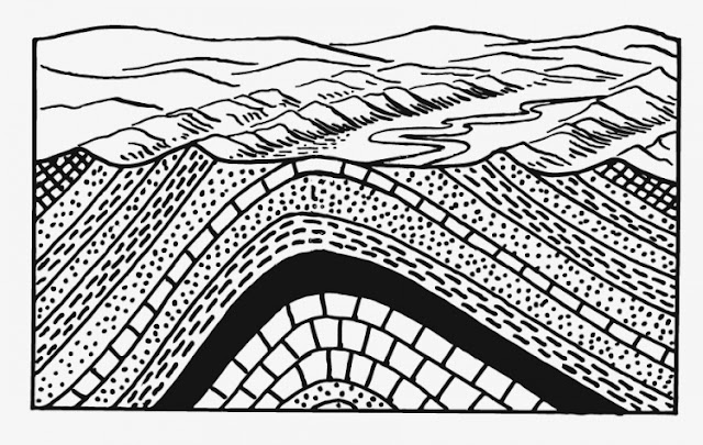 Earth Strata coloring pages