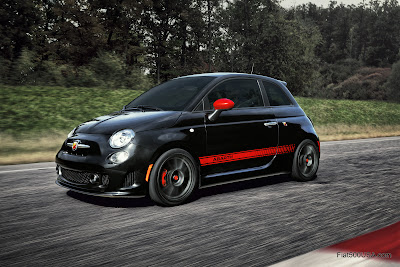 Complete US Fiat 500 Abarth Specifications  Fiat 500 USA