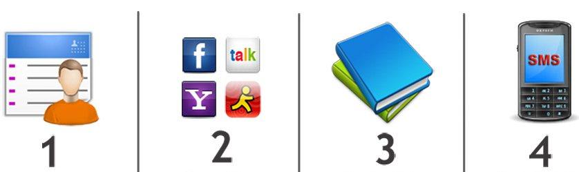 Tecnología y Educación con Redes Sociales y SMS