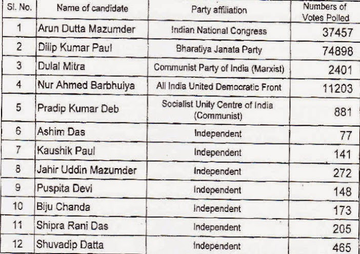 silchar assam by election 2014