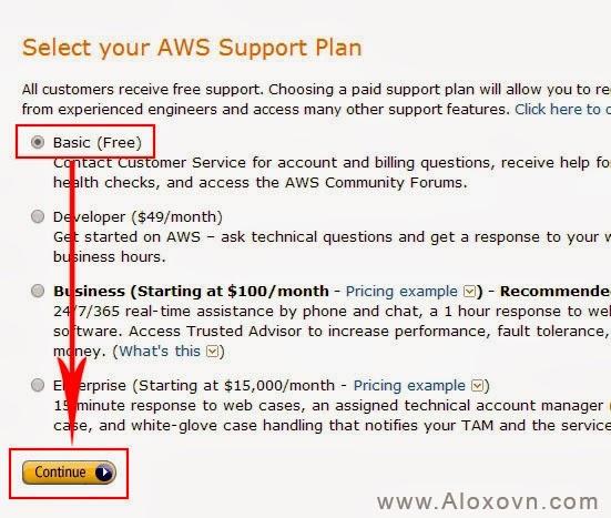 Chọn gói tái khoản  Email Amazon SES