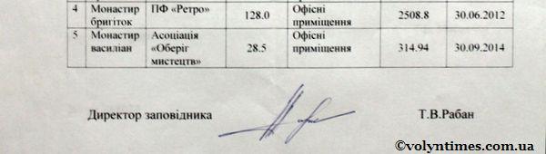 Відповідь ДІКЗ від 12.12.2011 р.