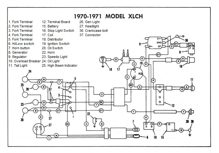 Wiring Diagram Xlch No Turn Signal on Buell Motorcycle Wiring Diagram