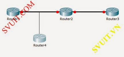 Static Routing in Firewall ASA (1)
