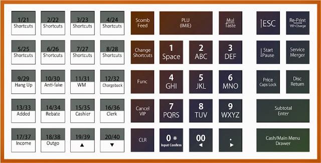 keyboard anti debu