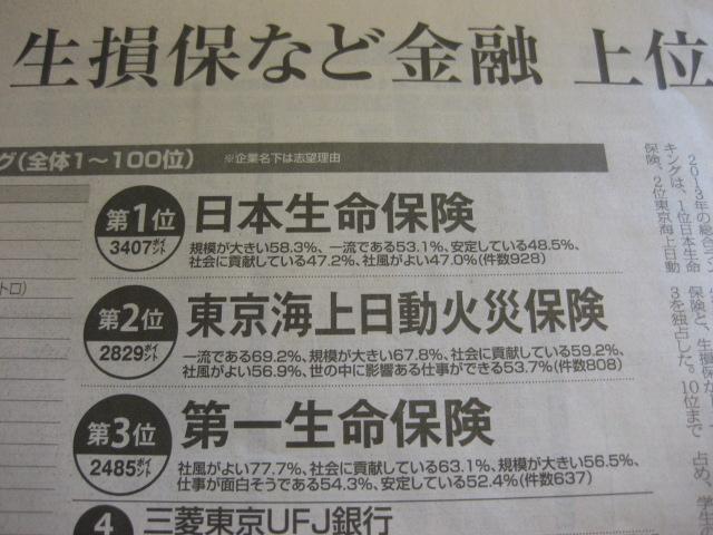 日経就職ナビの総合ランキング
