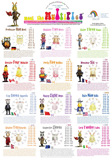 theMultiples.com A0 Times Table Poster