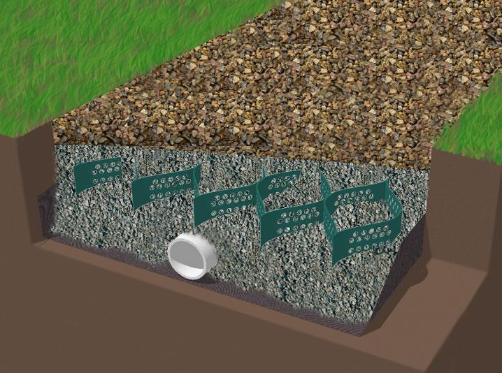 Drainage Gravel Cell : Gravel lok bonded aggregate french