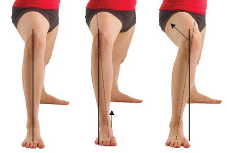 在进行瑜珈勇式的动作时,膝盖是否内倾了吗?