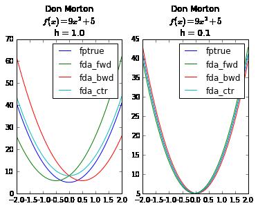 nyu thesis latex template-1
