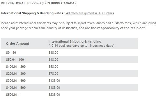 Online Shopping Temptation: ASOS vs F21 Shipping