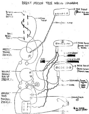tele wiring diagram telecaster 3 way switch the guitar refinishing and restoration forum :: view topic ... brent mason tele wiring diagram