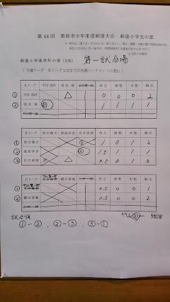 小学生高学年の部(予選リーグ)