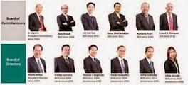 Tim Manajemen Metropolitan Land