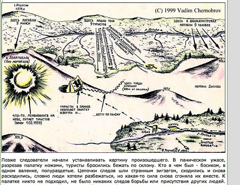 Перевал Дятлова.Походняк на