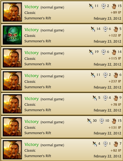 Best Build For Xin Zhao Jungle S