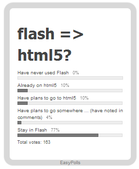 Results for polling from flash to html5