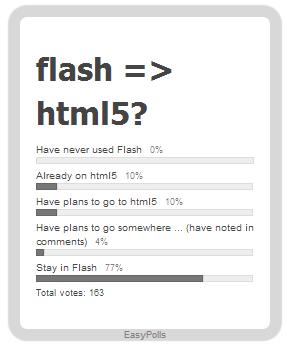Готовы ли вы перейти с flash на html5