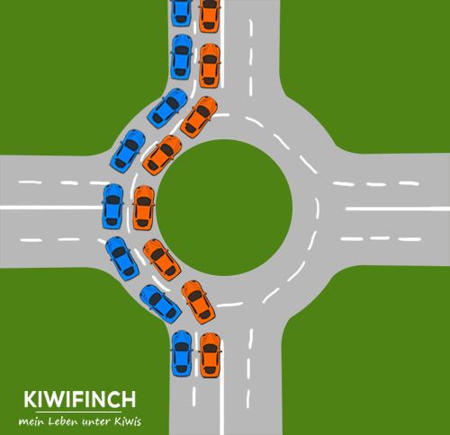 Kreisverkehr in Neuseeland
