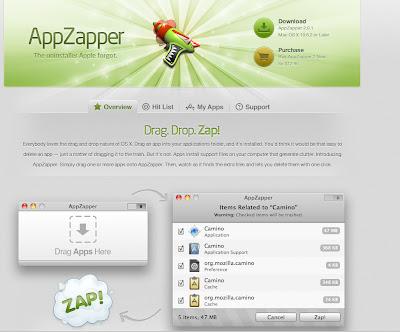 AppZapper desinstalar aplicaciones Mac