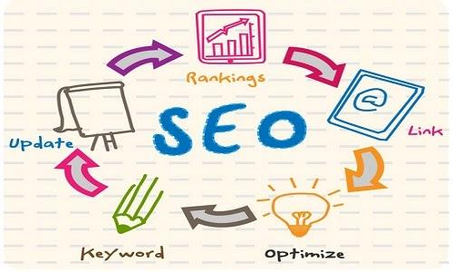 Dịch vụ tư vấn SEO - Giải pháp marketing online hiệu quả
