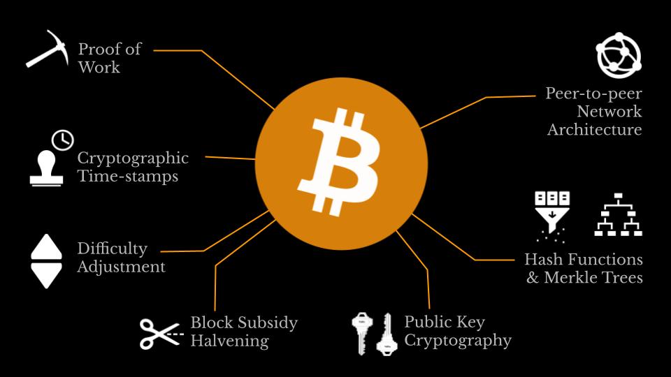Gwern bitcoins focus betting scene