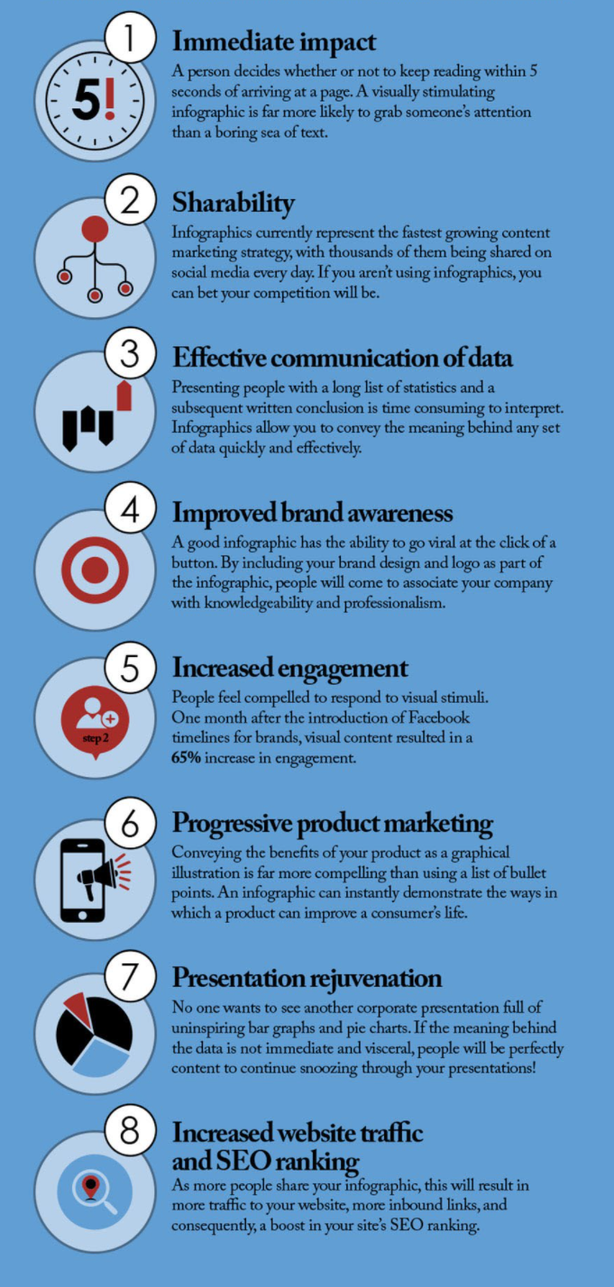 infographic benefits