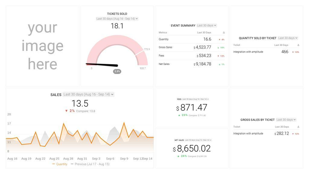 Eventbrite Events Dashboard