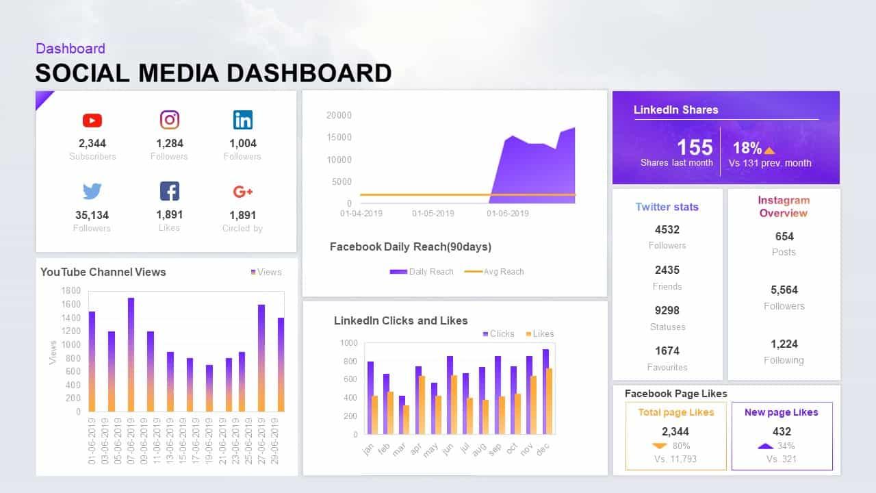 Social Media Dashboard Screenshot