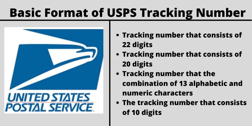 USPS Tracking Number Example: Basic Format