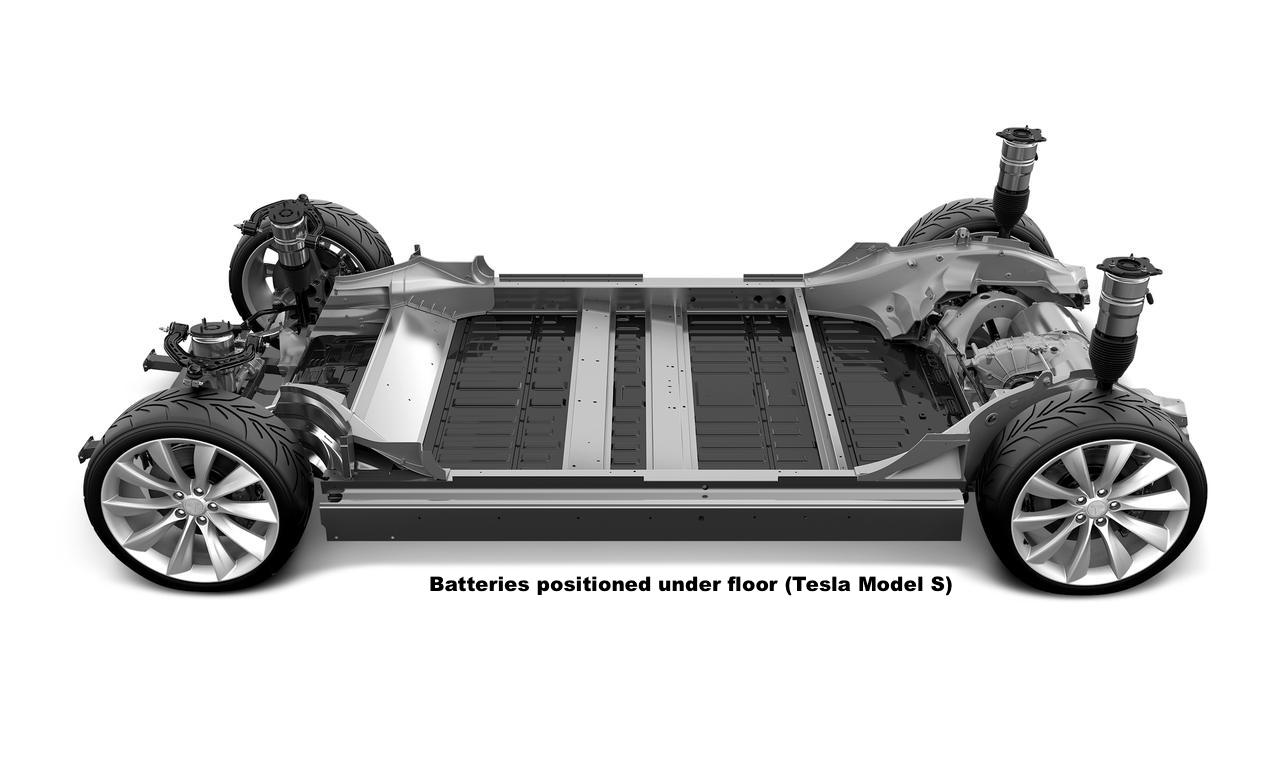 electric cars essay topics Electric cars are also known to be more efficient in terms of converting energy: on average, electric cars use about 60% of the power of the electrical energy to make the wheels spin, compared to 17%–21% of the energy stored in gasoline converted to power at the wheels.