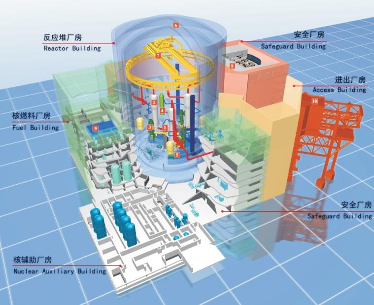 http://www.atomic-energy.ru/files/images/2015/04/cgnpc-haolong-11.jpg