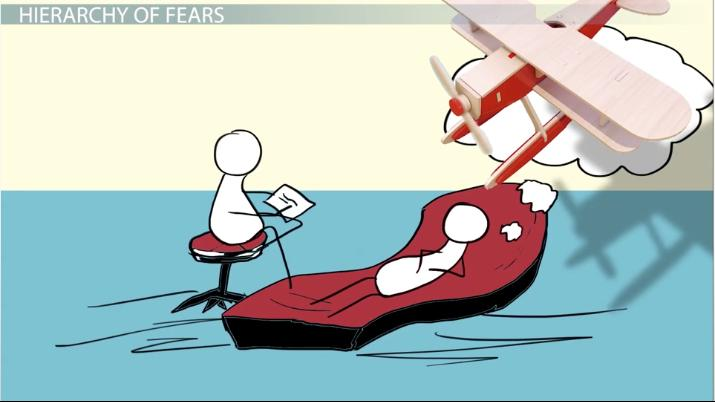 What is Aerophobia? (A guide)
