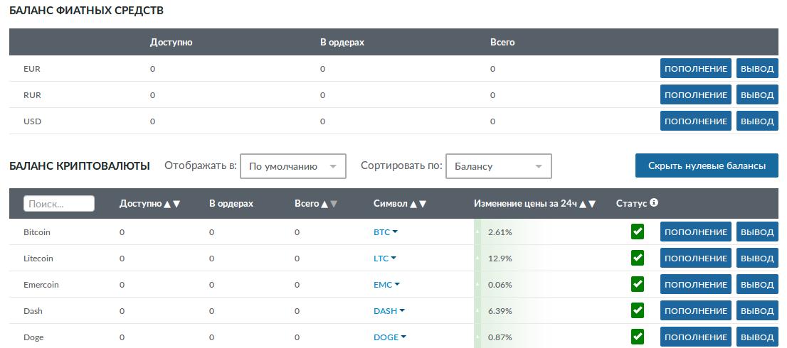 Как начать работу с биржей LiveCoin: обзор основных функций