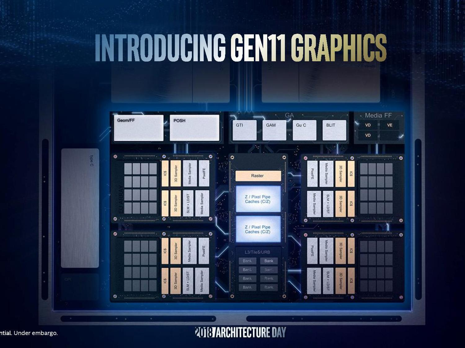 Анонс интегрированной графической архитектуры GEN11 на Intel Architecture Day 2018