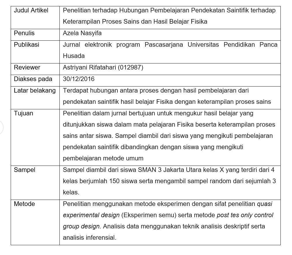 contoh riview jurnal pendidikan