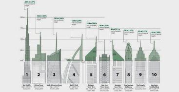 rascacielos-vanidoso-2