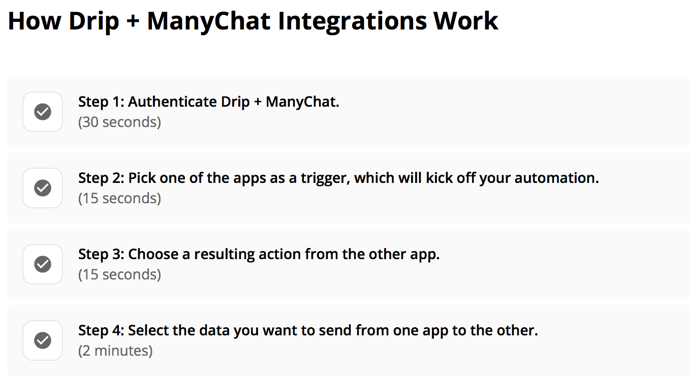 ManyChat and Drip connection through Zapier