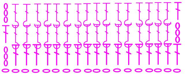 Cómo tejer punto elástico a crochet: esquema