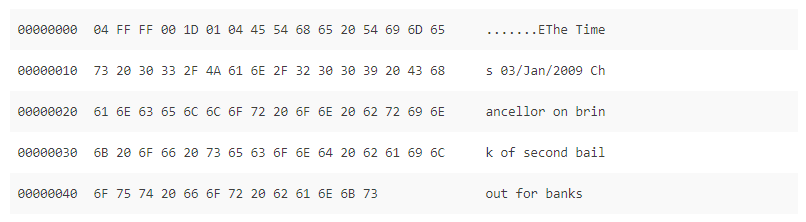 SHA256 Hash found in Bitcoin Genesis Block under coinbase parameter  | Blockchainblogging.com