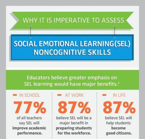 Why It Is Imperative to Assess Social Emotional Learning Infographic ...