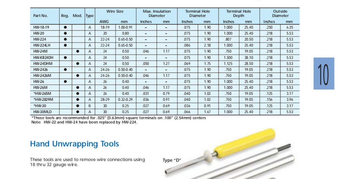 Hand Wrap Unwrap tools.pdf - Google Drive