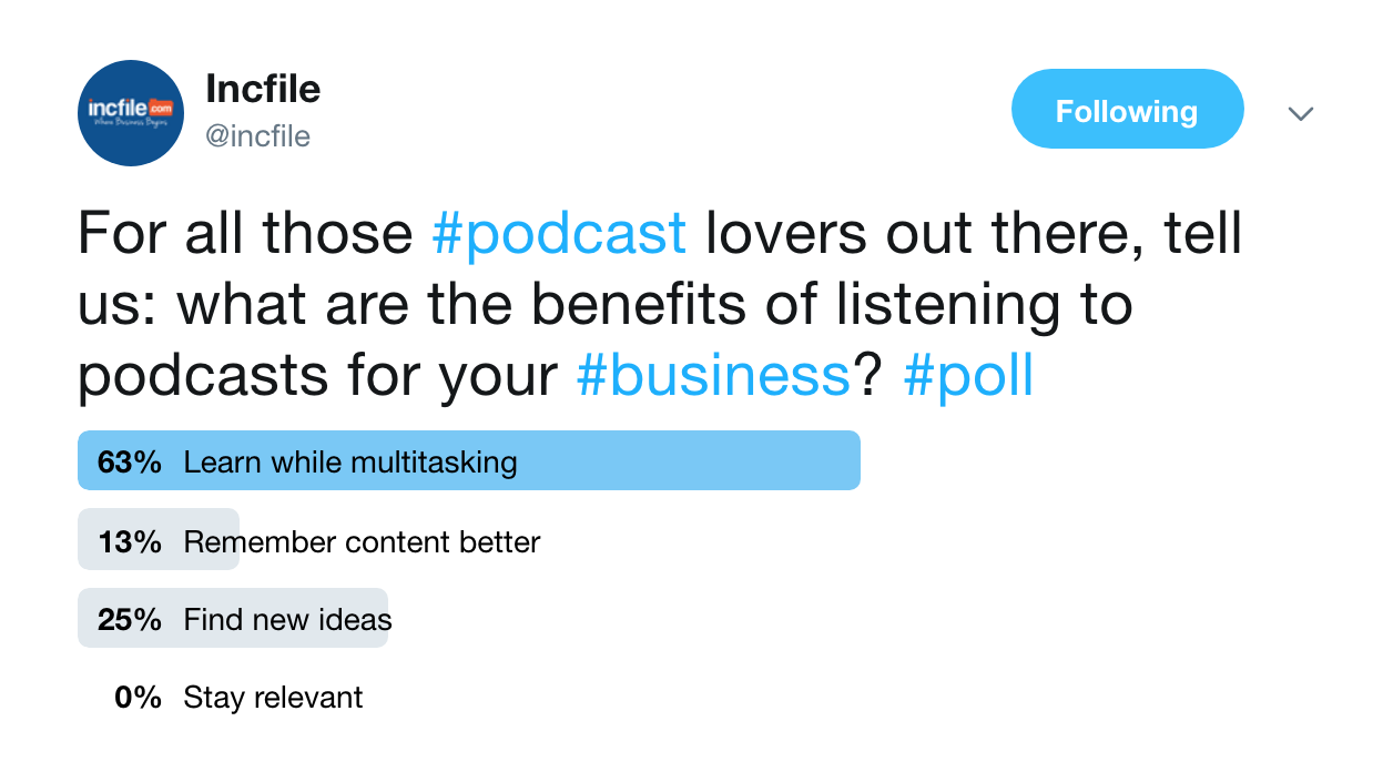 Poll Results: Benefits of Listening to Podcasts for Your Business