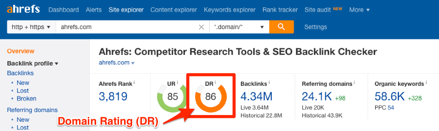 Image result for ahrefs domain ranking