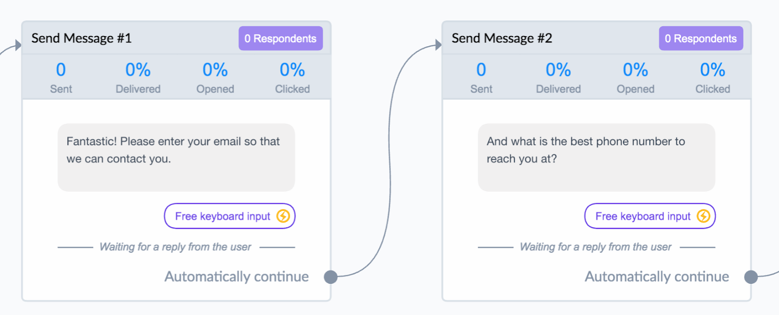 Collecting Lead Information Flow in ManyChat