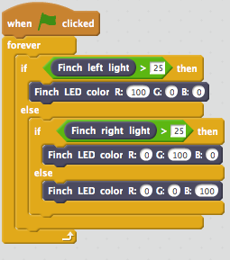 6-1 Introduction to Finch Robots - CS in SF: MyCS for Teachers