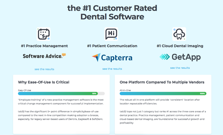 Top-Rated Dental Software
