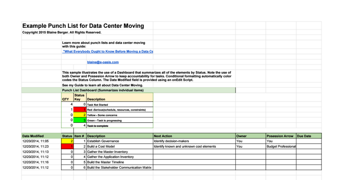 Example Punch List For Data Center Moving - Google Sheets