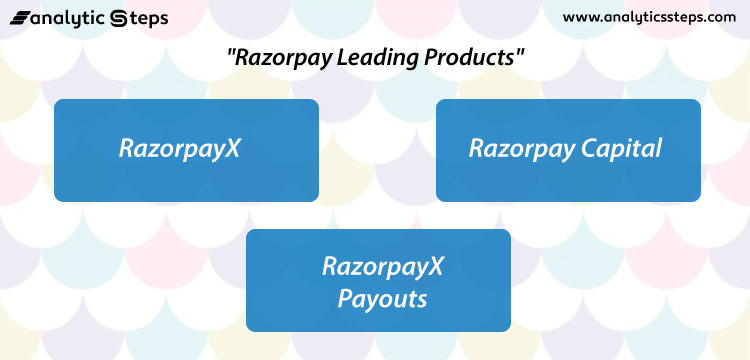 The leading products of Razorpay are RazorpayX, Razorpay Capital and RazorpayX Payouts